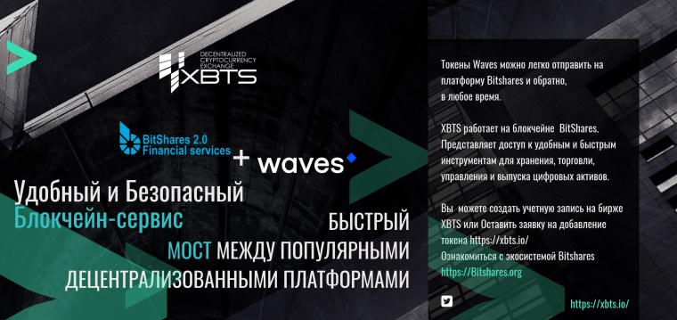 1540626624680-wavesbitshares-resized.jpg